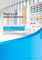 Sources of Value Creation