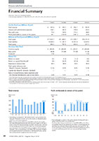Financials/Information