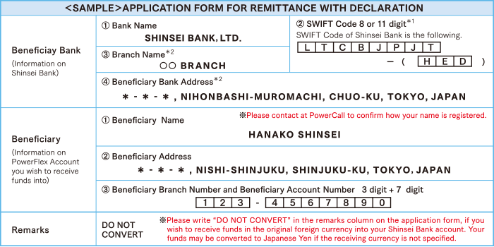 Receiving Funds from Overseas | Shinseibank com